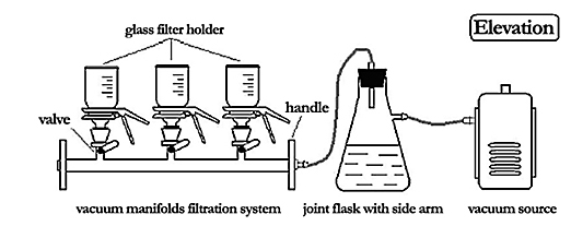 -glass solvent vacuum filters-vacuum filtration apparatus-lab filtration